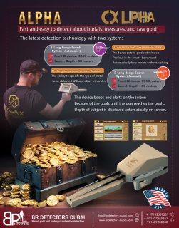 gold detectors Alpha Ajax | Long range metals detector
